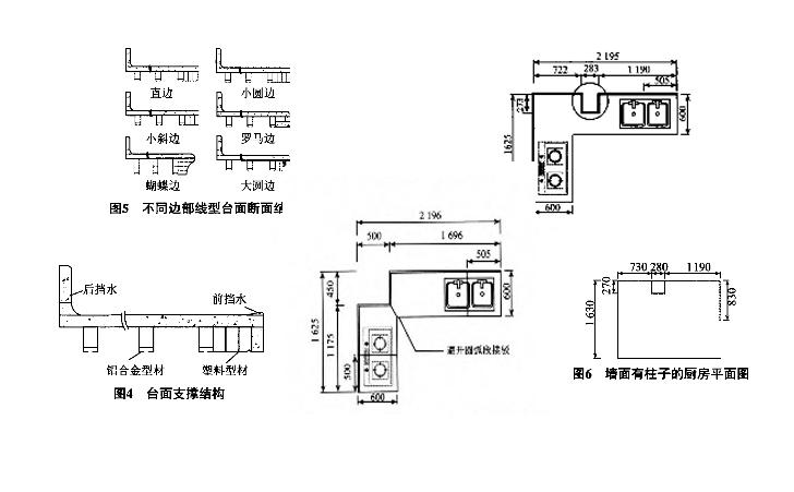 橱柜台面材质和结构设计和工艺等介绍